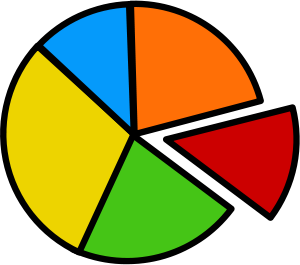 mcol_pie_chart