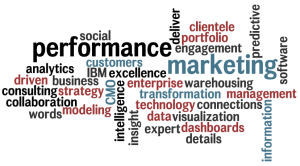 Radian Consulting blog about marketing innovation and software